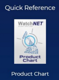 WatchNET Guide